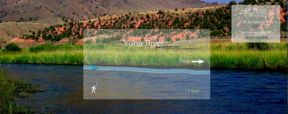 Google Glass Fly Fishing App